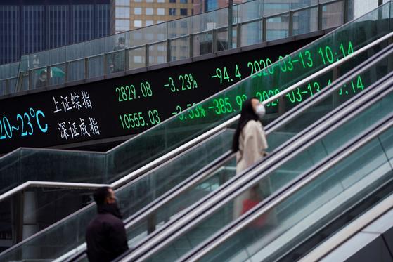 코로나 19 확산으로 글로벌 경제가 본격적으로 동결 된 3 월 13 일, 중국 상하이 금융가 루자 쭈이 에스컬레이터 근처의 전자 게시판에 상하이와 선전 지수의 하락을 알리는 자막이 흐르고있다. [로이터=연합뉴스]