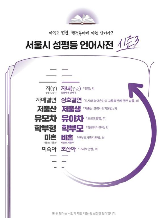 서울시 성평등언어사전 시즌3. [사진 서울시]