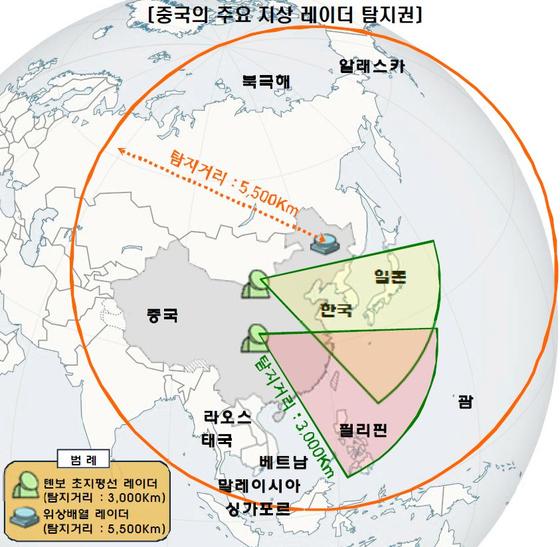중국 레이더 탐지 거리는 미국 알래스카에 도달 특히 일본과 필리핀 해역까지 정확한 검출이 가능하다. [해군 전력시험분석평가단 제공]