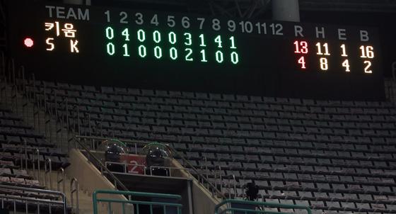 9일 인천에서 열린 키움 히어로즈와 SK 와이번스의 경기에서 키움이 13:4 완승을 거뒀다. 사진은 한 경기 최다 볼넷(16개) 기록된 전광판. [뉴스1]