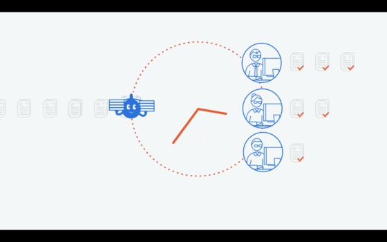 유아이패스의 휴먼인더루프 시스템 개요. 기계가 사람들에게 '질문'같은 피드백을 주고, 이에 사람이 답을 하면 기계가 그에 맞게 일처리를 진행하는 순환 시스템을 도식화한 것이다. 출처: https://www.uipath.com/product/action-center