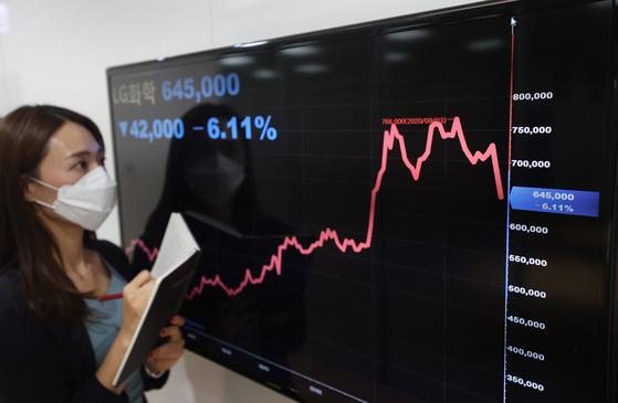 17일 오후 서울 종로구 연합인포맥스 모니터에 LG화학 주가 그래프가 표시되고 있다. 이날 분할 결정 소식에 주가는 급락했다. 연합뉴스