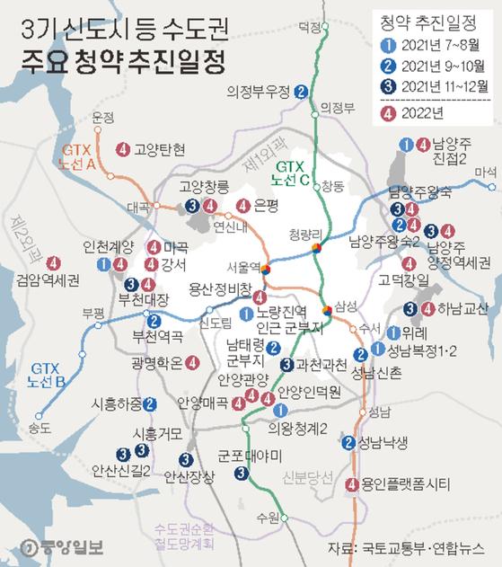 3기 신도시 등 수도권 주요 청약 추진일정. 그래픽=신재민 기자 shin.jaemin@joongang.co.kr