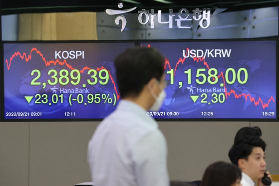 코스피 지수가 2400선 아래로 내려간 21일 서울 중구 을지로 하나은행 딜링룸에서 딜러들이 업무를 보고 있다. 연합뉴스