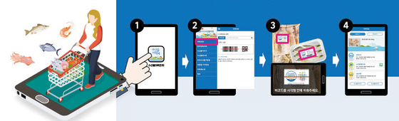 수산물 이력조회 앱 구동 - 이력조회 화면 접속 - 수산물 이력제품 이력번호 입력 또는 QR코드,바코드 스캔 - 이력조회 결과 확인