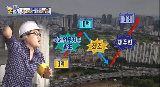 MBC 파일럿 예능 '돈벌래' [자료 MBC]