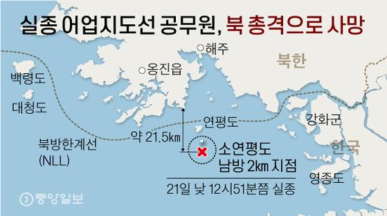 실종 어업지도선 공무원, 북 총격으로 사망. 그래픽=신재민 기자 shin.jaemin@joongang.co.kr