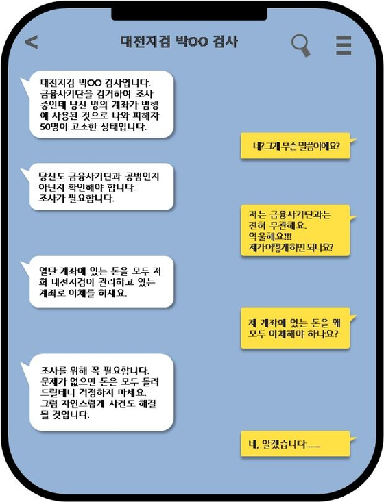 대전지검이 제시한 보이스 피싱 피해 사례. [연합뉴스]