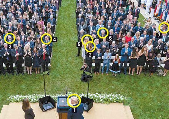 지난달 26일 백악관 로즈가든에서 열린 코니 배럿 연방대법관 지명 행사. 원 안은 코로나19 확진자. 트럼프 대통령과 배럿 지명자 등 대다수 참석자는 마스크를 쓰지 않았고 거리두기도 하지 않은 채 밀집해 앉았다. 행사 참석자 중 감염자가 속출해 상원 일정이 2주간 중단됐다. [AP=연합뉴스]