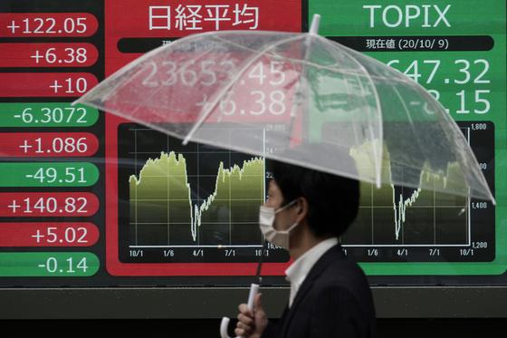 9일 일본 도쿄에서 우산을 쓴 시민이 닛케이225지수를 보여주는 전광판 앞을 지나고 있다. [AP=연합뉴스]
