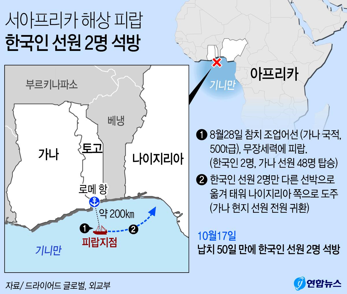 서아프리카 해상 피랍 한국인 선원 2명 석방. 연합뉴스