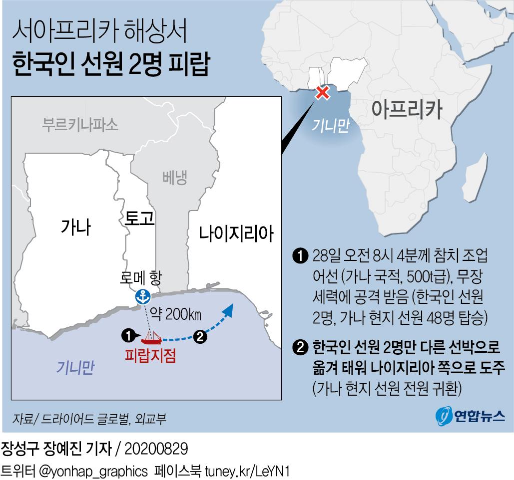 지난 8월 서부 아프리카 가나 앞바다에서 괴한들에게 납치된 선원 2명이 피랍 50일 만에 석방됐다. 연합뉴스