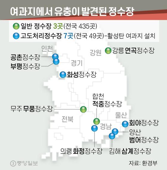 여과지에서 유충이 발견된 정수장. 그래픽=신재민 기자 shin.jaemin@joongang.co.kr