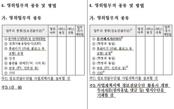 금융감독원=연합뉴스