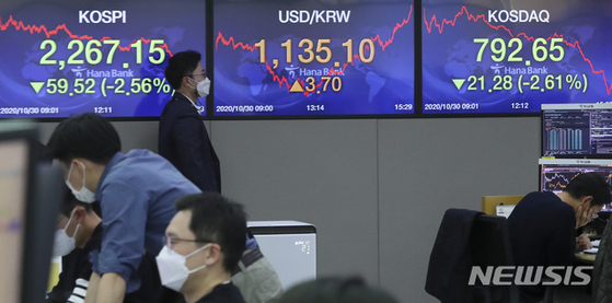 코스피지수가 전 거래일(2326.67)보다 59.52포인트(2.56%) 내린 2267.15에 마감한 30일 서울 중구 명동 하나은행 딜링룸에서 딜러들이 업무를 보고 있다. 뉴시스