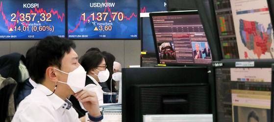 미국 대선 개표가 진행 중인 4일 코스피는 전날보다 0.6% 오른 2357.32로 마감됐다. 사진은 서울 명동 KEB하나은행 딜링룸 모습. [뉴스1]