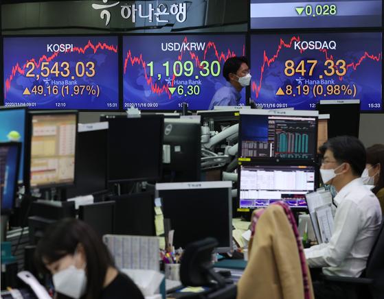 16일 오후 서울 중구 하나은행 본점 딜링룸에서 직원들이 업무를 보고 있다. 이날 코스피는 전 거래일보다 49.16포인트(1.97%) 오른 2543.03에 거래를 마쳤다. 연합뉴스