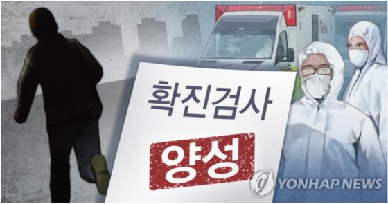코로나19 확진 이미지. 연합뉴스
