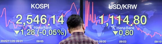 20일 서울 중구 을지로 하나은행 본점 딜링룸 현황판에 코스피와 원/달러 환율이 표시되고 있다. 연합뉴스