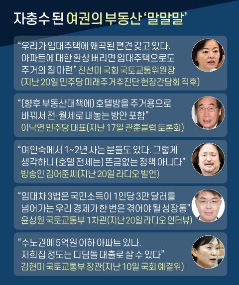 자충수 된 여권의 부동산 '말말말'. 그래픽=신재민 기자 shin.jaemin@joongang.co.kr