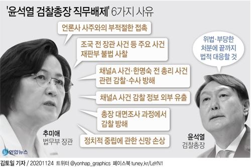 추미애 법무부 장관이 24일 윤석열 검찰총장의 직무를 배제했다.   [연합뉴스]