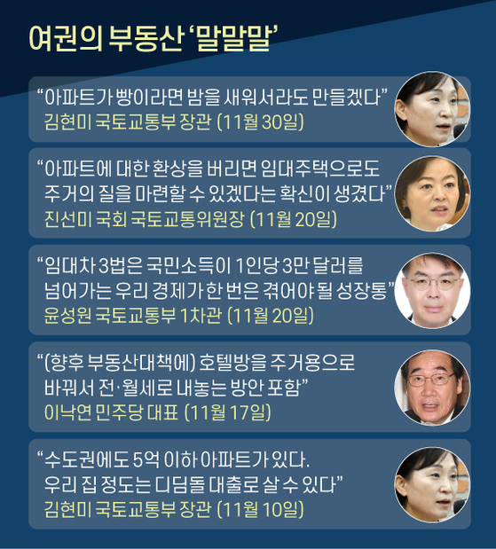 여권의 부동산 말말말. 그래픽=신재민 기자 shin.jaemin@joongang.co.kr