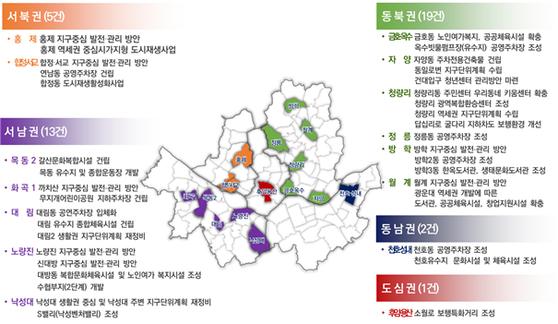 한옥·생태도서관, 동네키움센터…서울시 동네 개발에 4300억원 쓴다