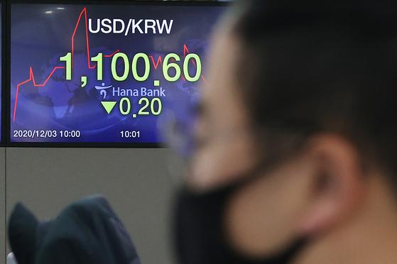 3일 오전 명동 하나은행 본점 딜링룸에 원ㆍ달러 환율이 표시돼 있다. 전날보다 0.7원 내린 1,100.1원에 거래를 시작했다. 연합뉴스