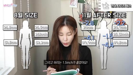 가수 전효성이 자신의 다이어트 성공 과정과 비결을 유튜브에 공개했다. 사진 전효성 유튜브 영상 캡처