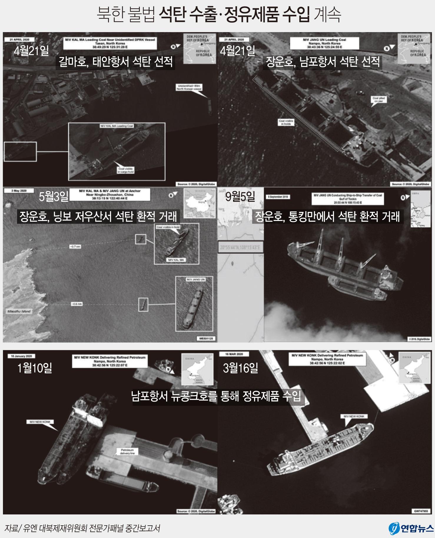 유엔 안전보장이사회 산하 대북제재위원회의 전문가패널 중간보고서는 북한의 제재 회피 실태와 수법을 담았다. 연합뉴스