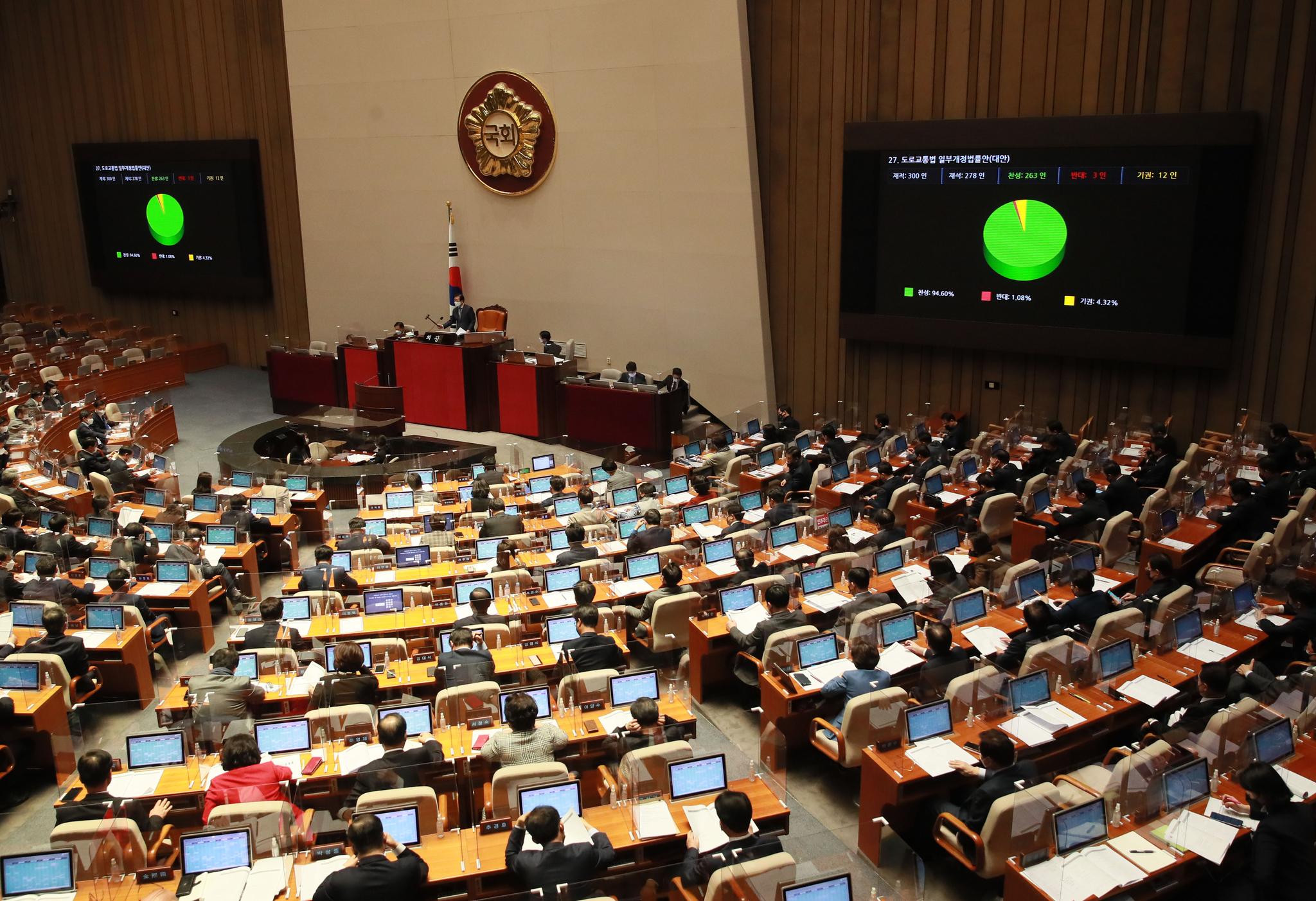 9일 오후 서울 여의도 국회에서 열린 제382회국회(정기회) 제15차 본회의에서 도로교통법 일부개정법률안이 통과되고 있다. 오종택 기자