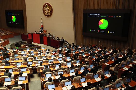 9일 오후 서울 여의도 국회에서 열린 제382회 국회(정기회) 제15차 본회의에서 경찰법 전부개정법률안이 통과되고 있다. 국회는 이날 기업규제 3법과 ILO 협약비준을 위한 노동법 등을 의결했다. 오종택 기자