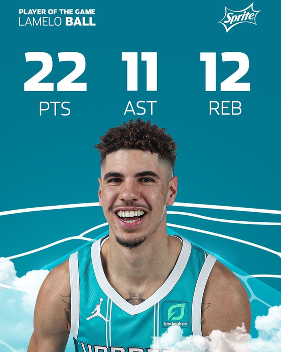 신인 라멜로 볼이 NBA 최연소 트리플더블 신기록을 세웠다. [사진 살럿 호네츠 인스타그램]