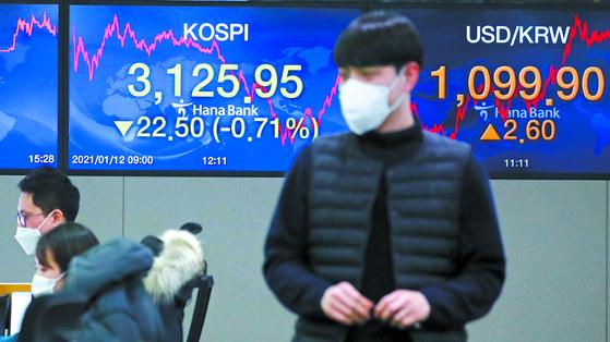12일 오후 서울 중구 명동 하나은행 딜링룸 전광판에 코스피 지수가 22.50포인트(-0.71%) 내린 3,125.95를 나타내고 있다. 이날 코스닥 지수는 2.91포인트(-0.30%) 내린 973.72 으로 마감했다. 뉴스1