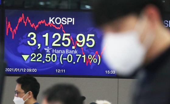 12일 오후 서울 중구 명동 하나은행 딜링룸 전광판에 코스피 지수가 22.50포인트(-0.71%) 내린 3125.95를 나타내고 있다. 뉴스1