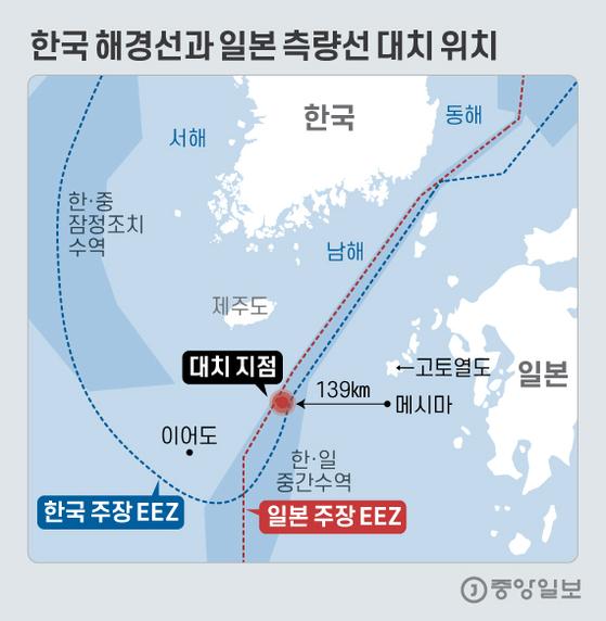 한국 해경선과 일본 측량선 대치 위치. 그래픽=김은교 kim.eungyo@joongang.co.kr