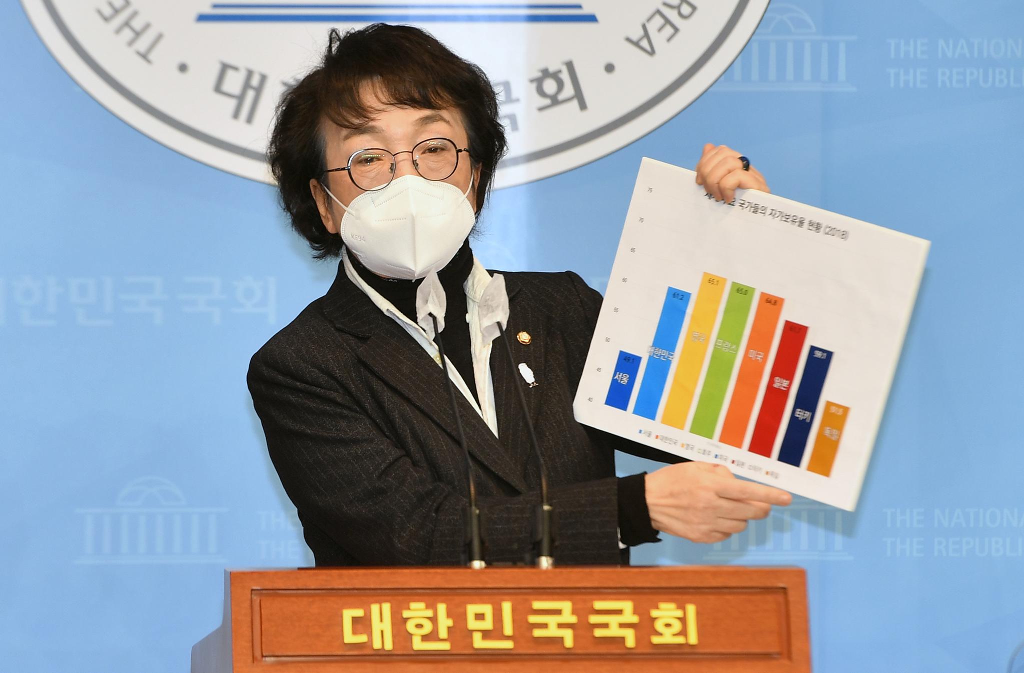 서울시장 보궐선거에 출마한 김진애 열린민주당 의원. 중앙포토