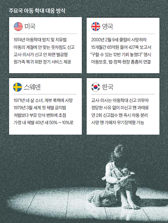 주요국 아동 학대 대응 방식. [중앙포토]