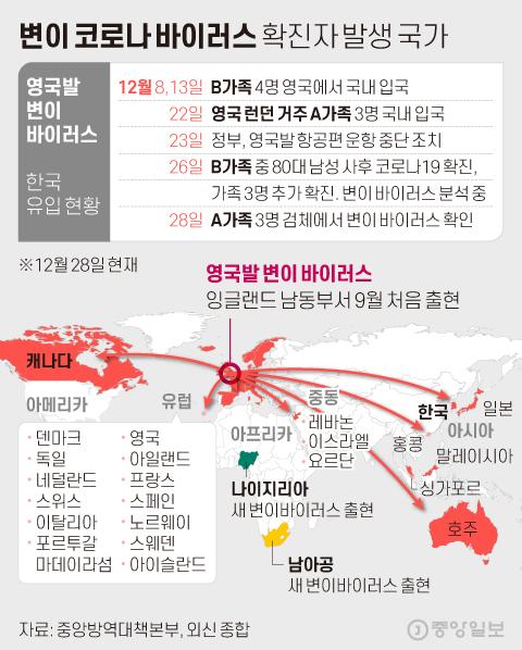 지난해 12월 28일 기준, 영국발 변이 코로나 바이러스 확진자 발생 국가. 김현서 기자