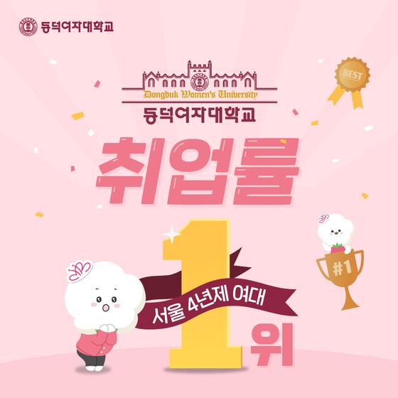 동덕여자대학교, 서울권 4년제 여대 중 취업률 1위