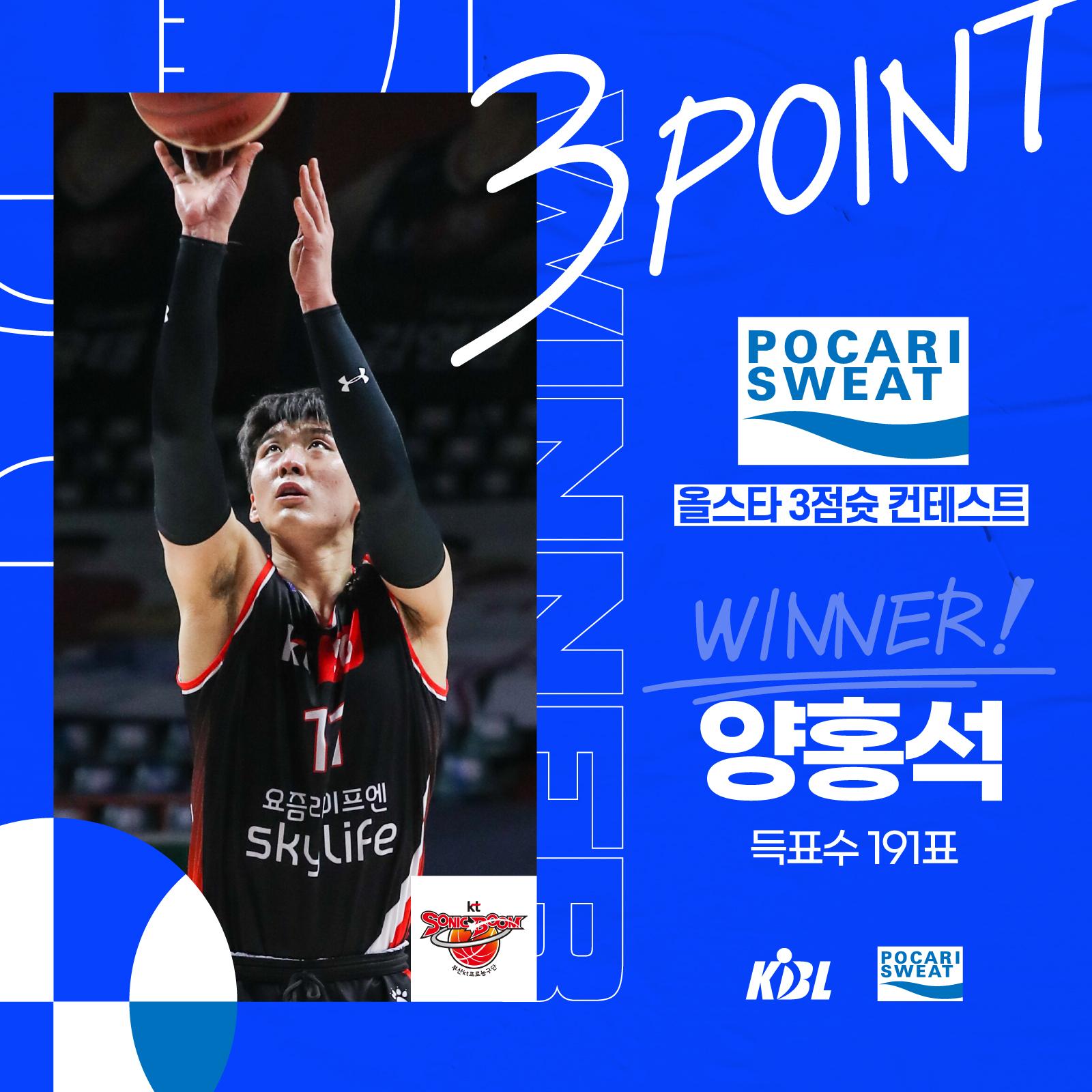 프로농구 올스타 3점슛 콘테스트 우승자 양홍석. [사진 KBL]