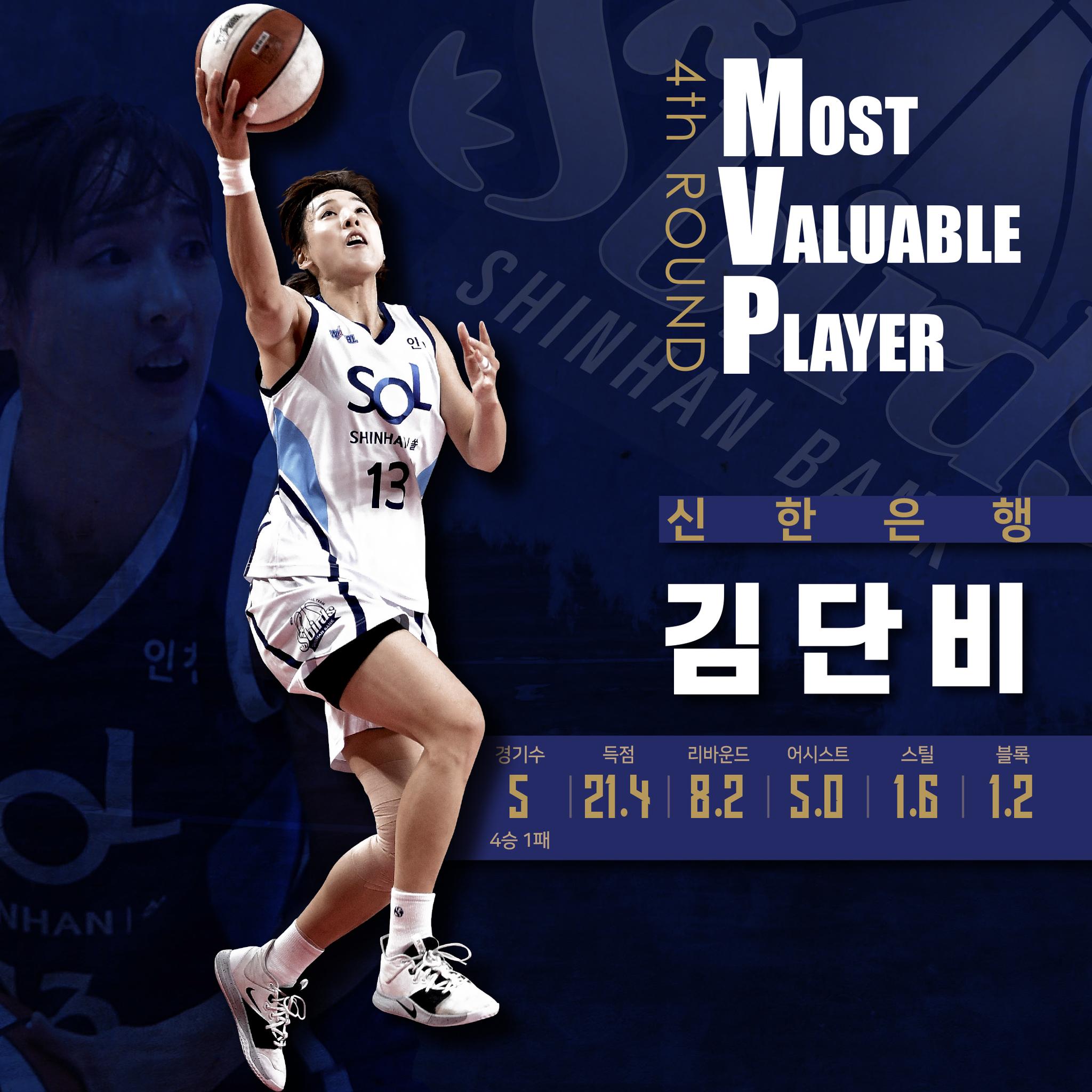 여자프로농구 4라운드 MVP를 수상하 김단비. [사진 WKBL]