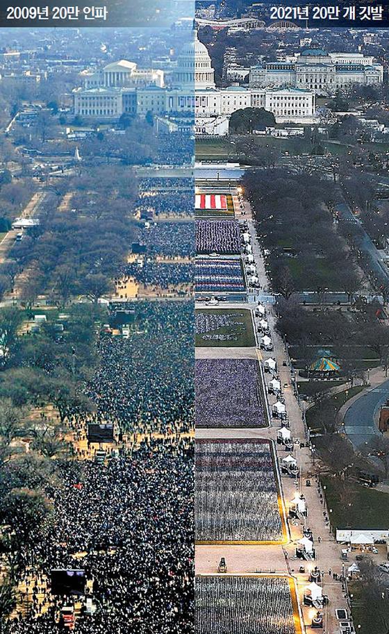 [사진] 미 대통령, 사상 첫 비대면 취임식
