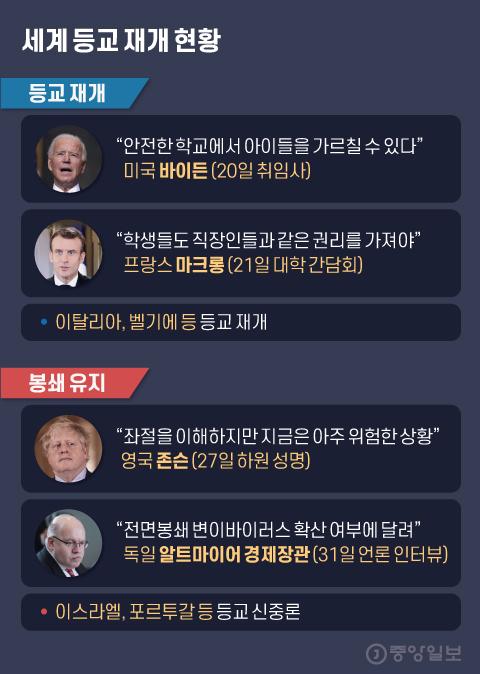세계 등교 재개 현황. 그래픽=김현서 kim.hyeonseo12@joongang.co.kr