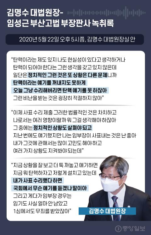 김명수 대법원장-임성근 부산고법 부장판사 녹취록. 그래픽=김현서 kim.hyeonseo12@joongang.co.kr