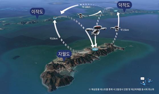 옹진군 드론 배송, 50km 떨어진 섬까지 20 분만에 배송