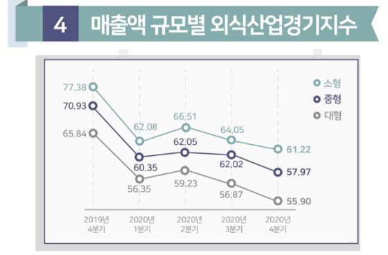 자료: 한국농수산식품유통공사(aT)