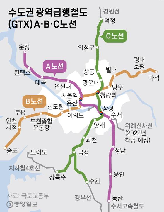 수도권 광역급행철도(GTX) A·B·C노선 그래픽 이미지. [자료:국토교통부]