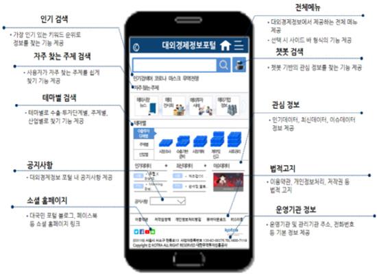 사진 : 대외경제정보 통합 플랫폼 모바일 화면 예시