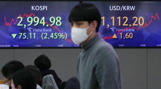 24일 서울 중구 하나은행 명동점 딜링룸 전광판에 코스피가 전일 대비 75.11포인트(2.45%) 하락한 2994.98을, 원·달러 환율은 1.6원(0.02%) 상승한 1112.2원을 나타내고 있다. 뉴스1